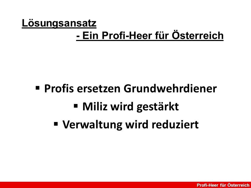  Profis ersetzen Grundwehrdiener  Miliz wird gestärkt  Verwaltung wird reduziert Lösungsansatz - Ein Profi-Heer für Österreich Profi-Heer für Öster