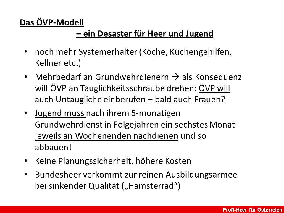Profi-Heer für Österreich Das ÖVP-Modell – ein Desaster für Heer und Jugend noch mehr Systemerhalter (Köche, Küchengehilfen, Kellner etc.) Mehrbedarf