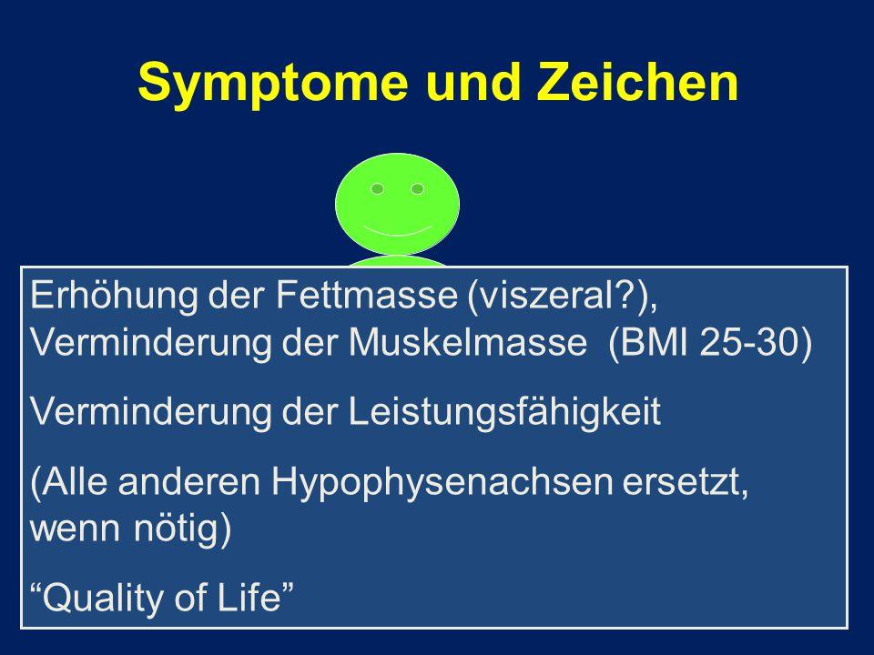 Symptome und Zeichen Erhöhung der Fettmasse (viszeral?), Verminderung der Muskelmasse (BMI 25-30) Verminderung der Leistungsfähigkeit (Alle anderen Hy