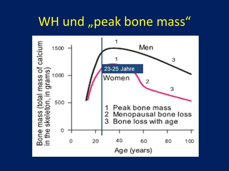 """WH und """"peak bone mass"""" 23-25 Jahre"""