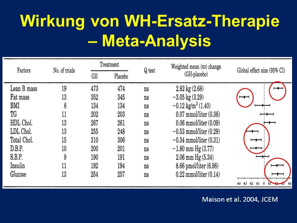 Wirkung von WH-Ersatz-Therapie – Meta-Analysis Maison et al. 2004, JCEM
