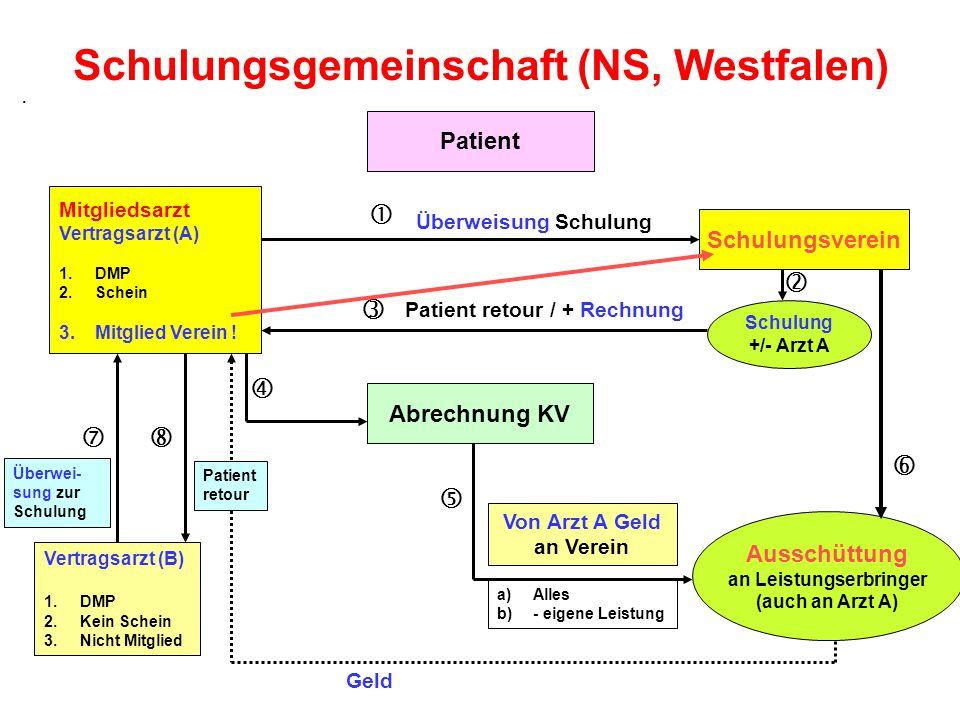 Schulungsgemeinschaft (NS, Westfalen).
