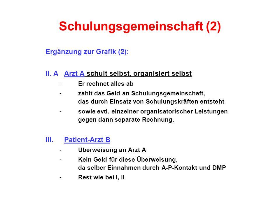 Schulungsgemeinschaft (2) Ergänzung zur Grafik (2): II.
