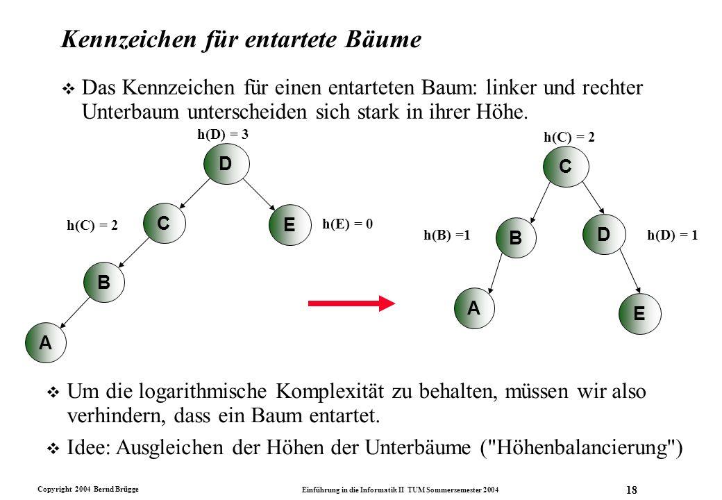 Copyright 2004 Bernd Brügge Einführung in die Informatik II TUM Sommersemester 2004 18 Kennzeichen für entartete Bäume v Das Kennzeichen für einen ent