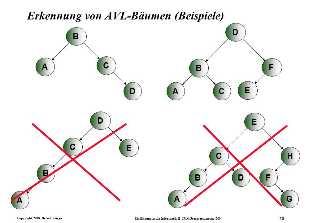 Copyright 2004 Bernd Brügge Einführung in die Informatik II TUM Sommersemester 2004 20 Erkennung von AVL-Bäumen (Beispiele) D F E B AC B C D A D C B E