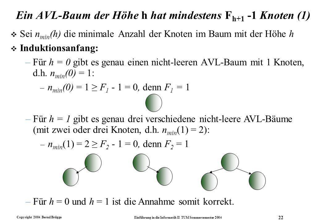 Copyright 2004 Bernd Brügge Einführung in die Informatik II TUM Sommersemester 2004 22 Ein AVL-Baum der Höhe h hat mindestens F h+1 -1 Knoten (1) v Se