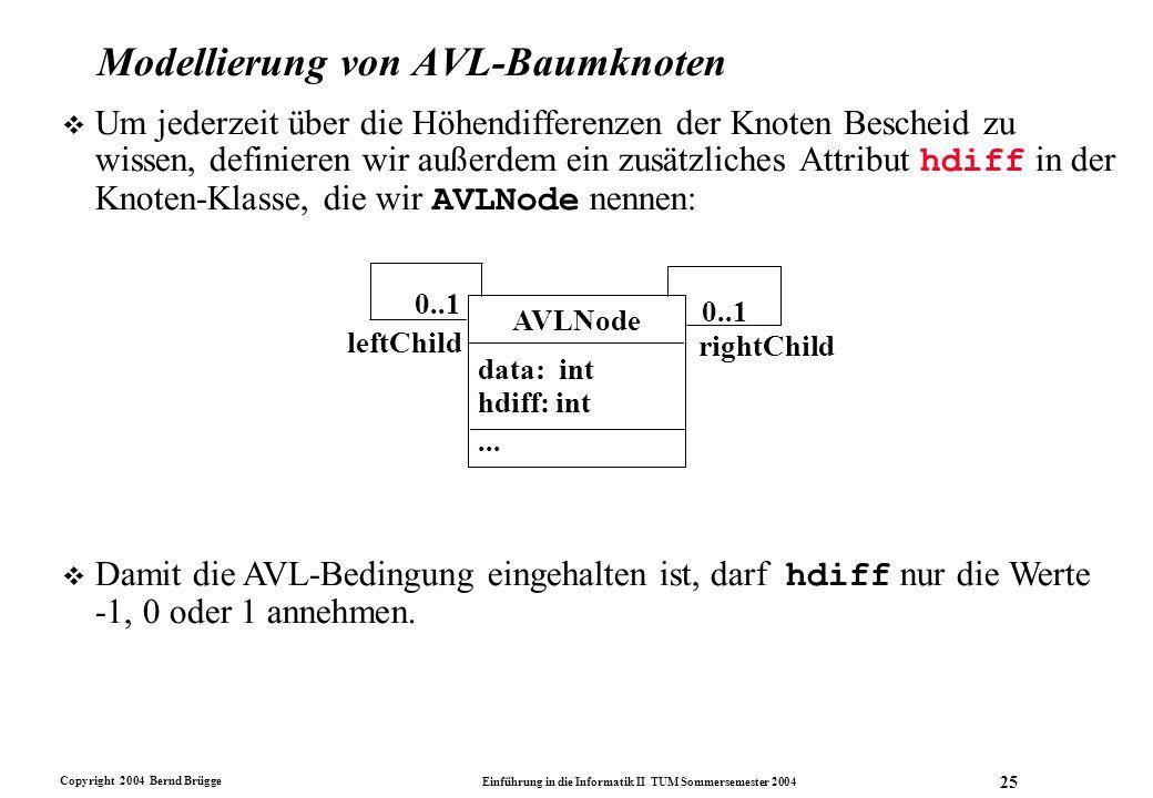 Copyright 2004 Bernd Brügge Einführung in die Informatik II TUM Sommersemester 2004 25 Modellierung von AVL-Baumknoten  Um jederzeit über die Höhendi