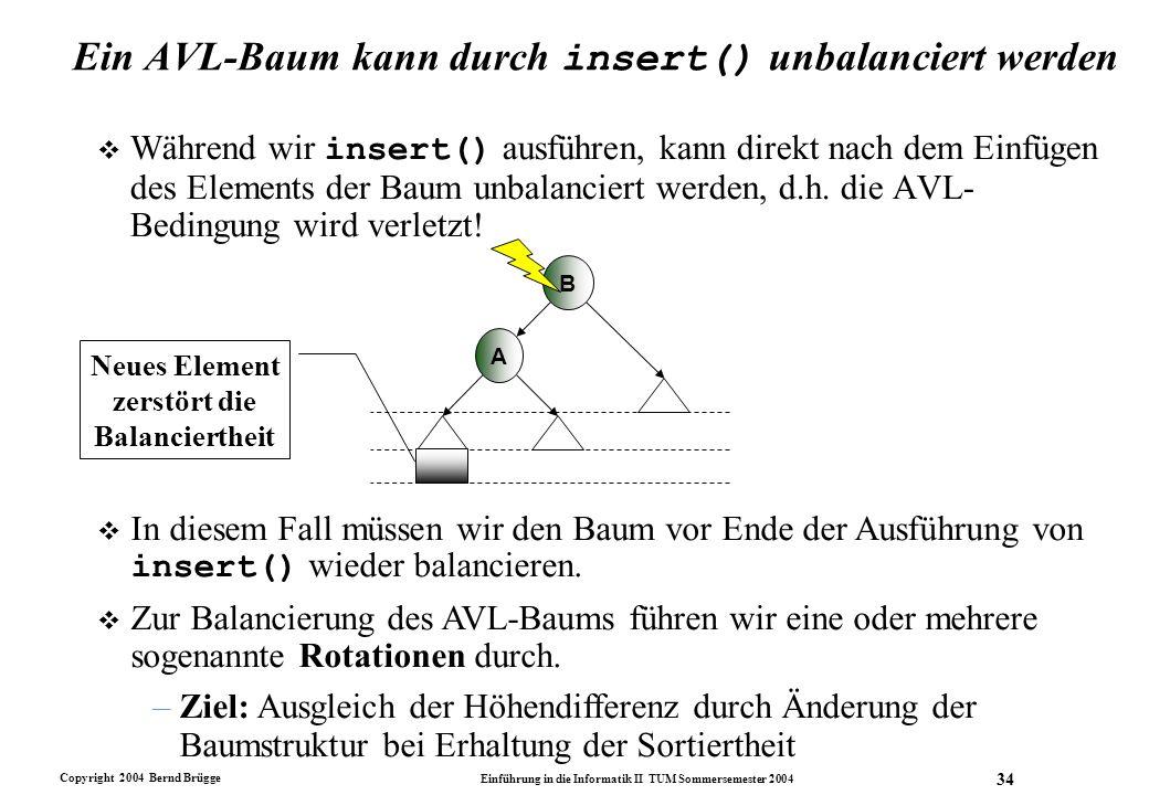 Copyright 2004 Bernd Brügge Einführung in die Informatik II TUM Sommersemester 2004 34 Ein AVL-Baum kann durch insert() unbalanciert werden  Während