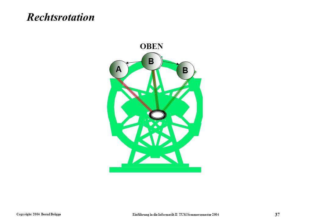 Copyright 2004 Bernd Brügge Einführung in die Informatik II TUM Sommersemester 2004 37 Rechtsrotation OBEN A B B A