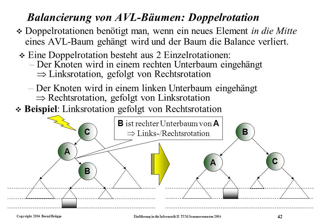 Copyright 2004 Bernd Brügge Einführung in die Informatik II TUM Sommersemester 2004 42 Balancierung von AVL-Bäumen: Doppelrotation v Doppelrotationen