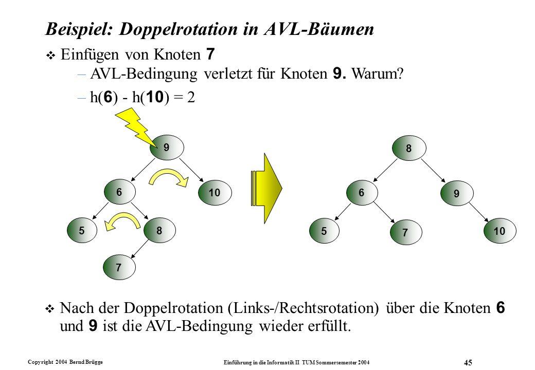 Copyright 2004 Bernd Brügge Einführung in die Informatik II TUM Sommersemester 2004 45 Beispiel: Doppelrotation in AVL-Bäumen  Einfügen von Knoten 7