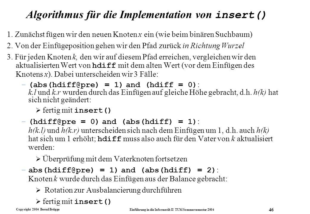 Copyright 2004 Bernd Brügge Einführung in die Informatik II TUM Sommersemester 2004 46 Algorithmus für die Implementation von insert() 1. Zunächst füg