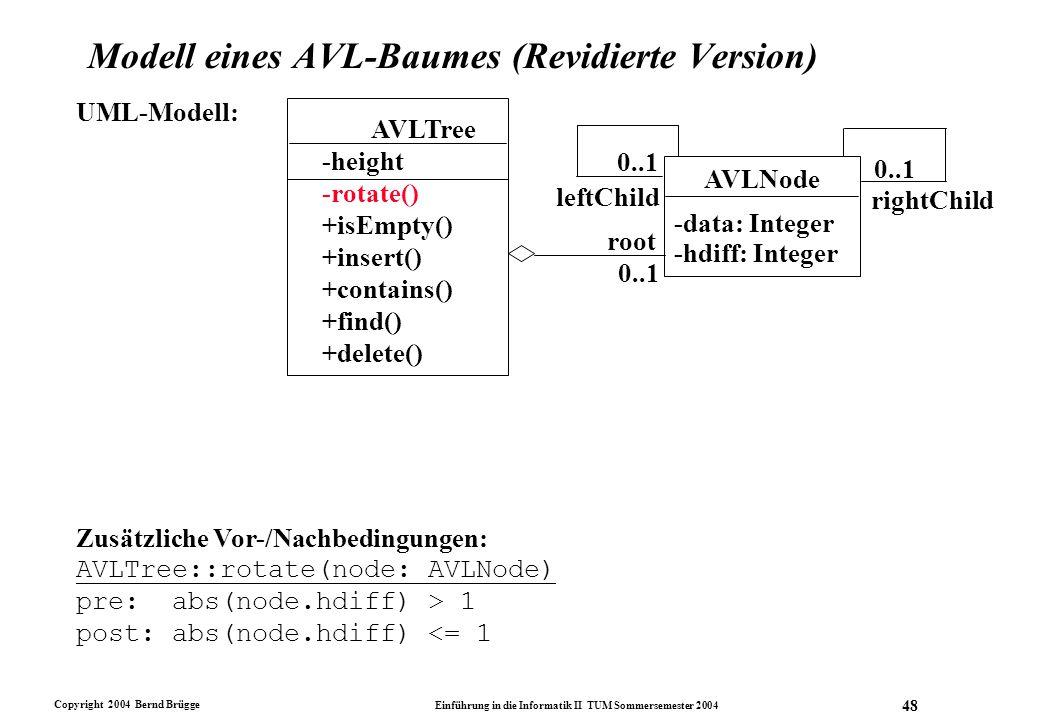 Copyright 2004 Bernd Brügge Einführung in die Informatik II TUM Sommersemester 2004 48 Modell eines AVL-Baumes (Revidierte Version) Zusätzliche Vor-/N