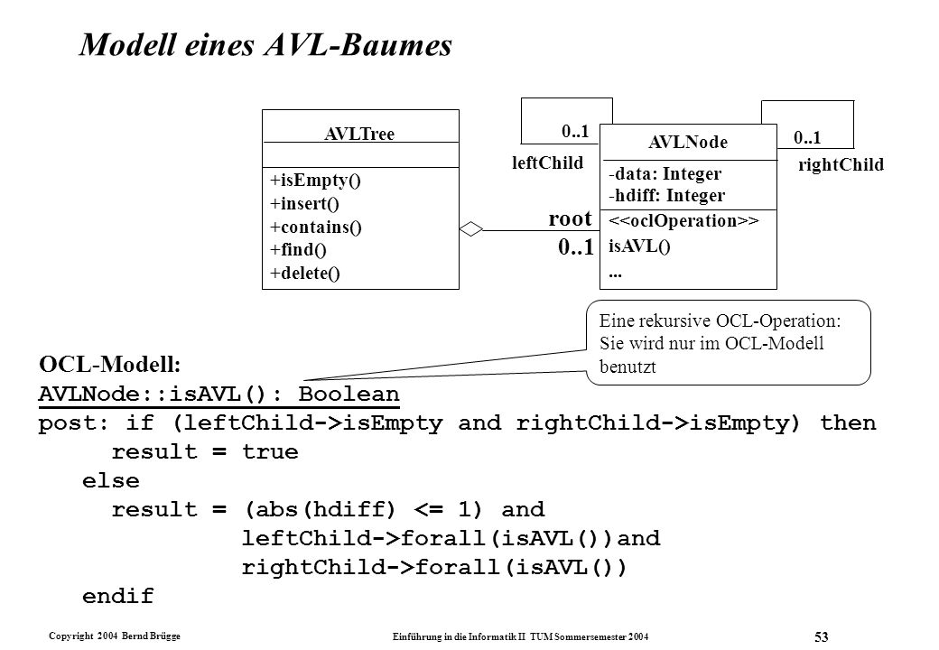 Copyright 2004 Bernd Brügge Einführung in die Informatik II TUM Sommersemester 2004 53 Modell eines AVL-Baumes OCL-Modell: AVLNode::isAVL(): Boolean post: if (leftChild->isEmpty and rightChild->isEmpty) then result = true else result = (abs(hdiff) <= 1) and leftChild->forall(isAVL())and rightChild->forall(isAVL()) endif AVLTree +isEmpty() +insert() +contains() +find() +delete() 0..1 root AVLNode -data: Integer -hdiff: Integer > isAVL()...