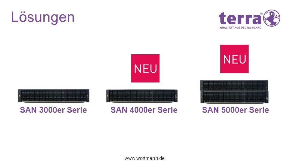 Lösungen SAN 3000er Serie 4x 6Gb SAS 4x 8Gb FC SAN 4000er SerieSAN 5000er Serie www.wortmann.de