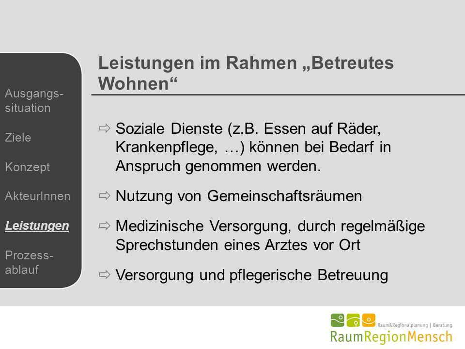 """Ausgangs- situation Ziele Konzept AkteurInnen Leistungen Prozess- ablauf Leistungen im Rahmen """"Betreutes Wohnen""""  Soziale Dienste (z.B. Essen auf Räd"""