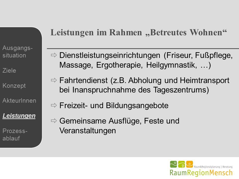 """Ausgangs- situation Ziele Konzept AkteurInnen Leistungen Prozess- ablauf Leistungen im Rahmen """"Betreutes Wohnen""""  Dienstleistungseinrichtungen (Frise"""