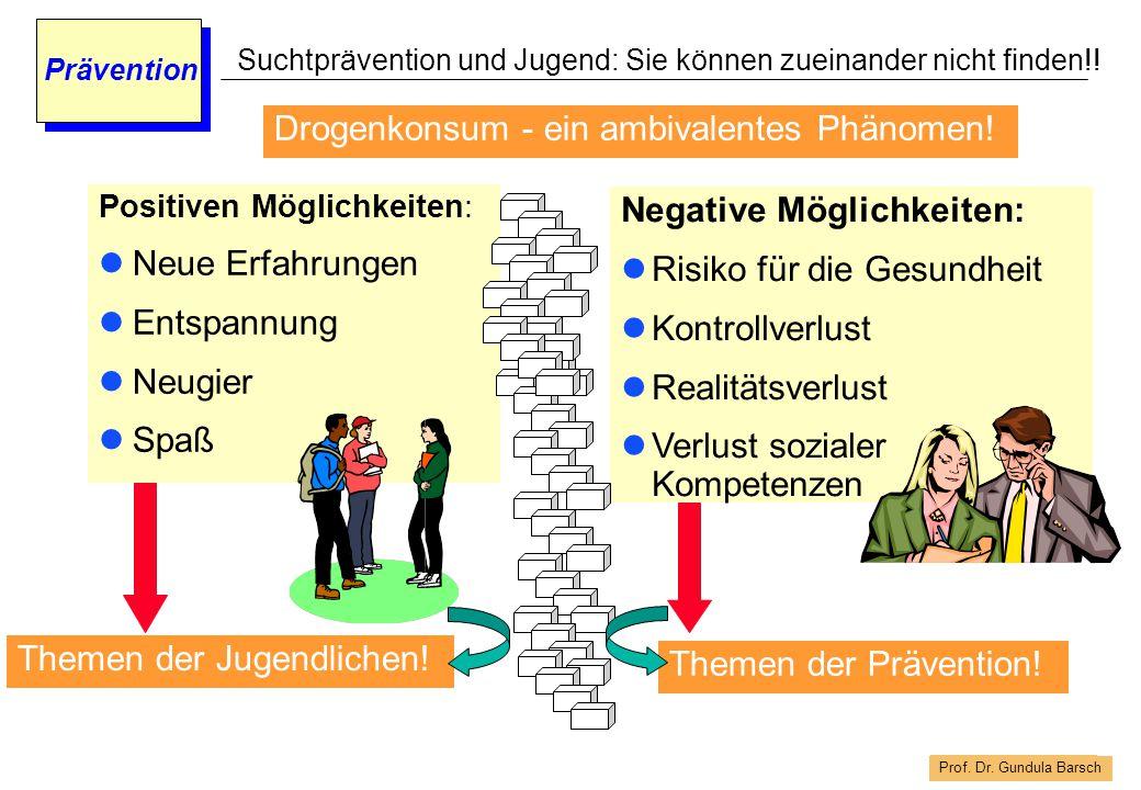 Prof. Dr. Gundula Barsch Prävention Suchtprävention und Jugend: Sie können zueinander nicht finden!! Drogenkonsum - ein ambivalentes Phänomen! Positiv
