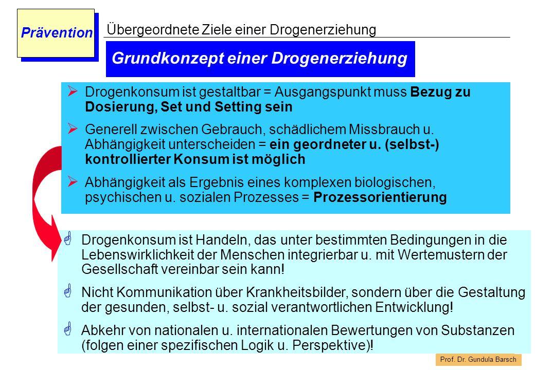 Prof. Dr. Gundula Barsch Prävention Grundkonzept einer Drogenerziehung  Drogenkonsum ist gestaltbar = Ausgangspunkt muss Bezug zu Dosierung, Set und