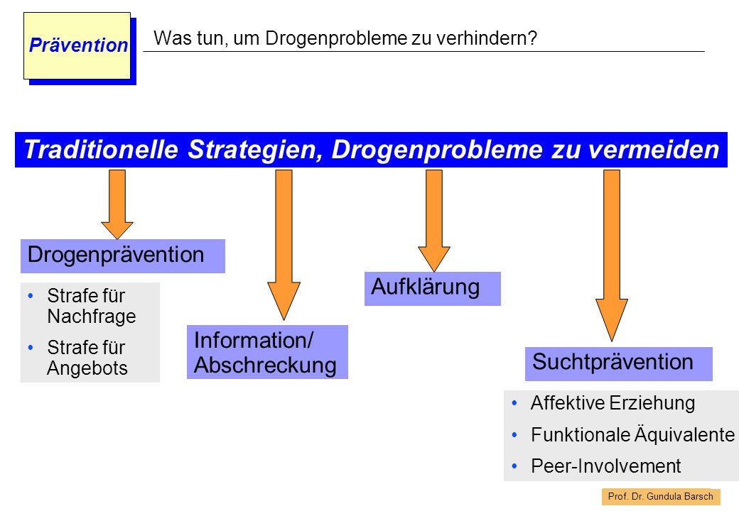 Prof. Dr. Gundula Barsch Prävention Was tun, um Drogenprobleme zu verhindern? Drogenprävention Traditionelle Strategien, Drogenprobleme zu vermeiden I