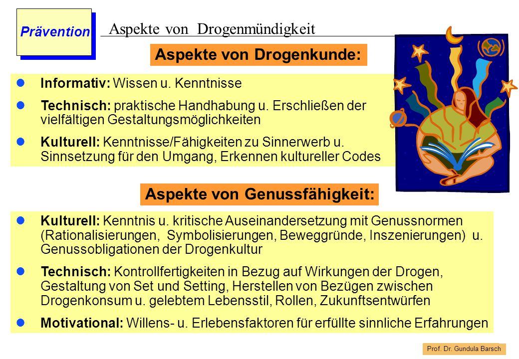 Prof. Dr. Gundula Barsch Prävention Aspekte von Drogenmündigkeit Informativ: Wissen u. Kenntnisse Technisch: praktische Handhabung u. Erschließen der