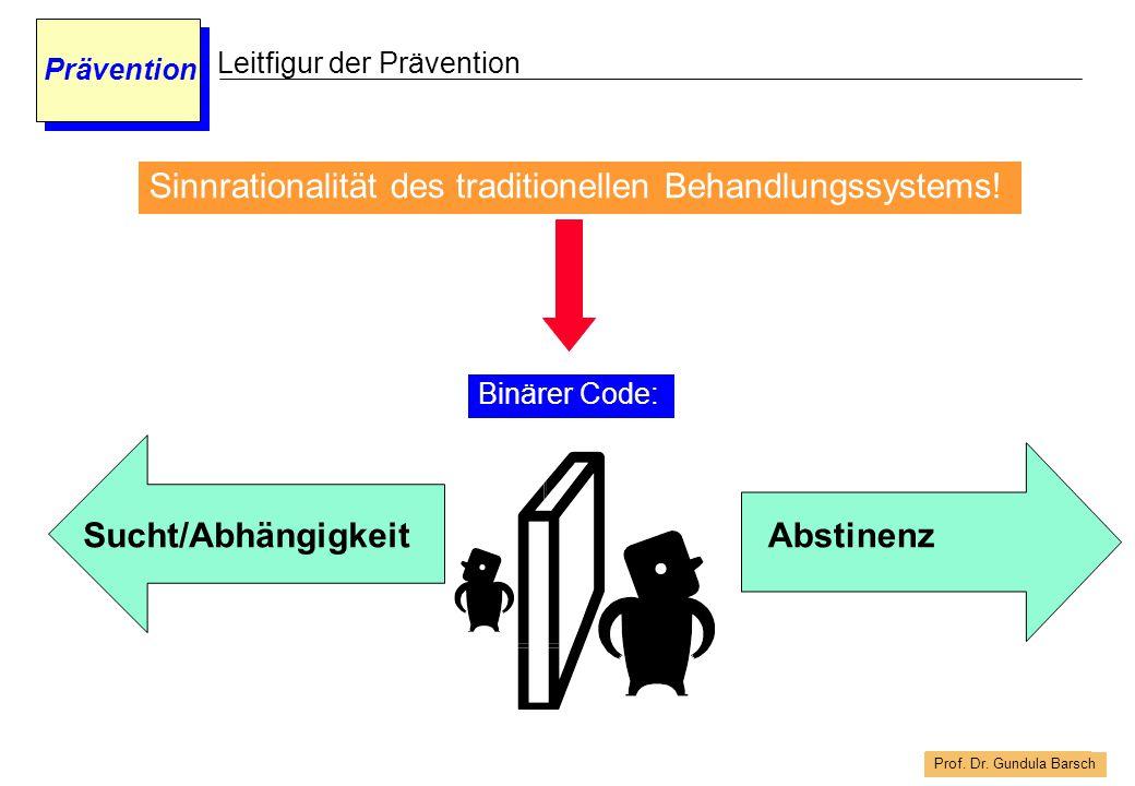 Prof. Dr. Gundula Barsch Prävention Sinnrationalität des traditionellen Behandlungssystems! Leitfigur der Prävention Binärer Code: Sucht/AbhängigkeitA