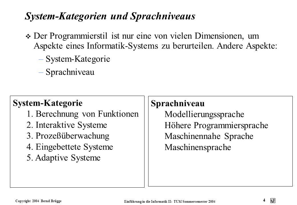 Copyright 2004 Bernd Brügge Einführung in die Informatik II: TUM Sommersemester 2004 5 Modellierungs- sprache (UML, OMT,E/R...) Höhere Programmier- sprache (Java, C++, C,...) Maschinen- nahe Sprache (Intel Assembler, PMI Assembler) Maschinen- Sprache (PMI, Java- Bytecode) Sprach- Niveau System-Klasse Berechnung von Funk- tionen Interaktive Systeme Prozess- überwachung Eingebettete Systeme Adaptive Systeme Programmierstil Funk- tional Impe- rativ Objekt- Basiert Objekt- Orientiert Ereignis- Orientiert Regel- basiert