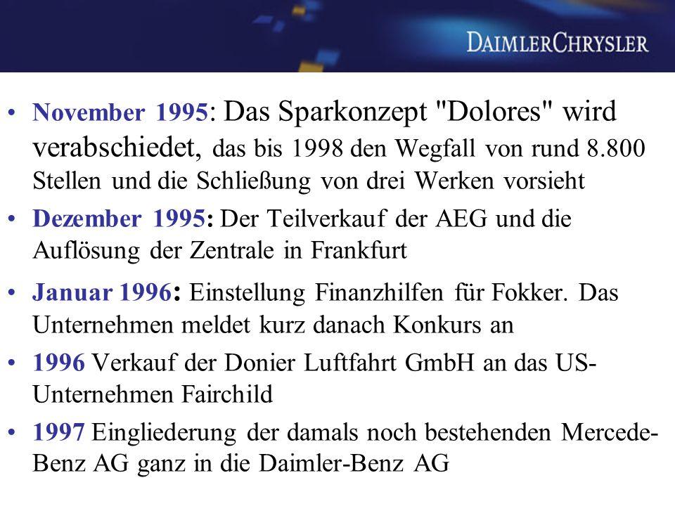 November 1995 : Das Sparkonzept