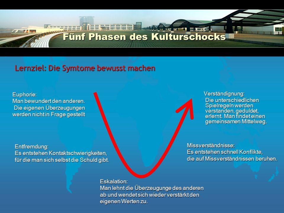 7. Modul:Kulturschock 7.