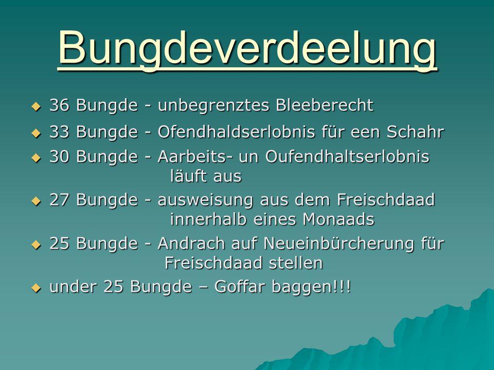 Bungdeverdeelung  36 Bungde - unbegrenztes Bleeberecht  33 Bungde - Ofendhaldserlobnis für een Schahr  30 Bungde - Aarbeits- un Oufendhaltserlobnis