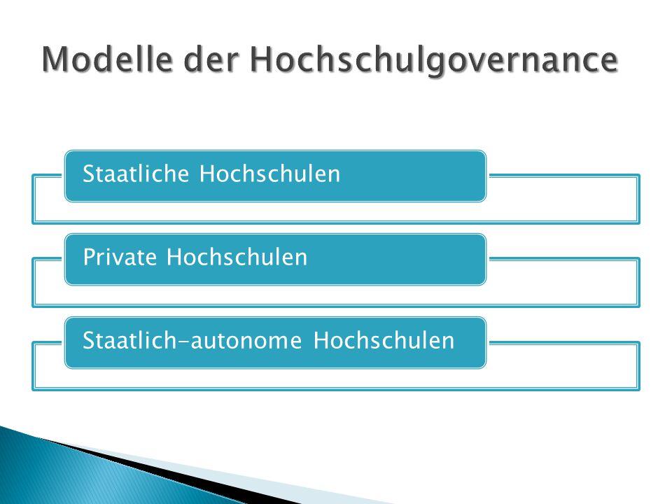 Staatliche HochschulenPrivate HochschulenStaatlich-autonome Hochschulen