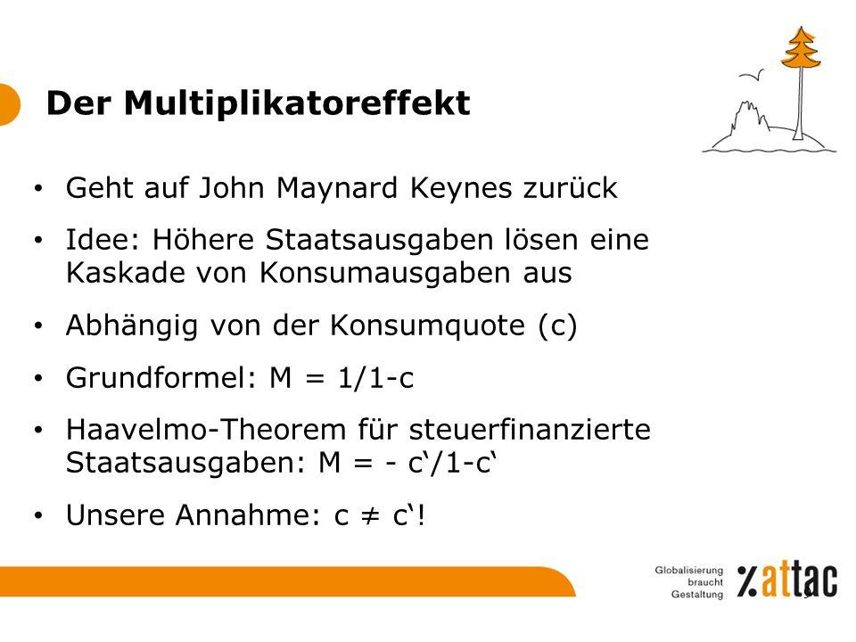 Der Multiplikatoreffekt Wenn c = 0,75 und c' = 0,25, dann ist M GT = 3,66 Wenn c = 0,67 und c' = 0,33, dann ist M GT = 2,5 Für die weiteren Modellrechnungen werden wir einen Wert von 3 verwenden Wie nehmen weiters an, dass sich die Investitionen durch den starken Impuls um 50 % erhöhen, 45% der Mehrausgaben jedoch in den Import gehen 10