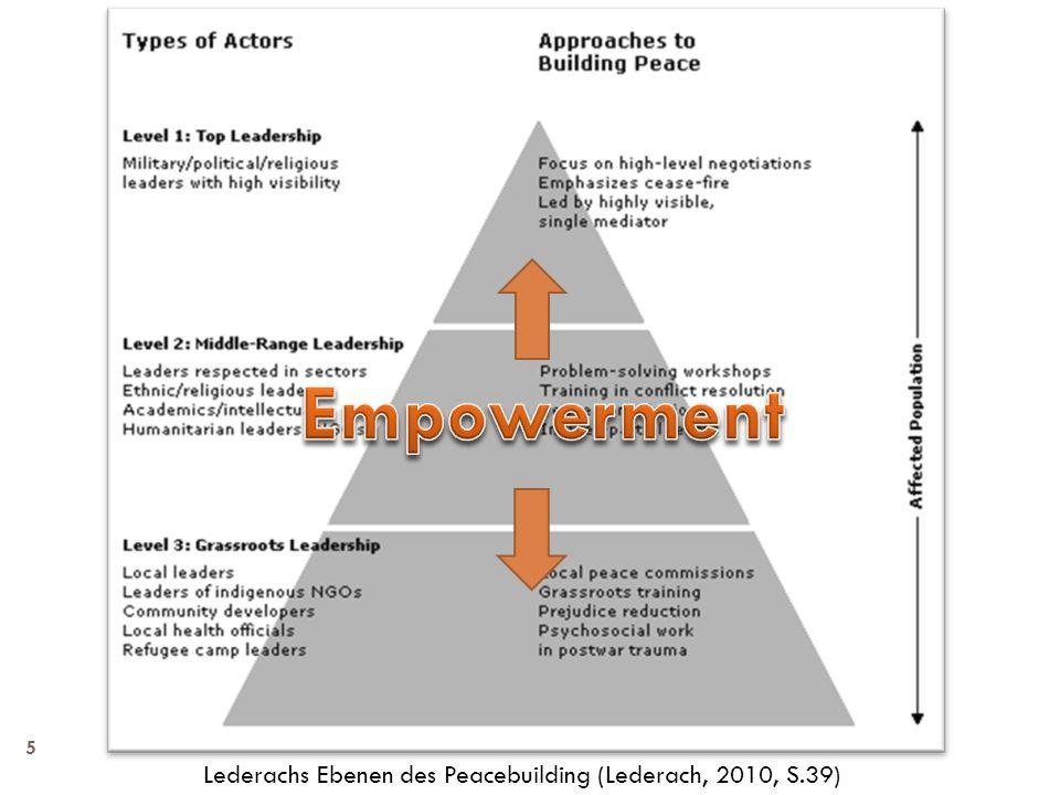 5 Lederachs Ebenen des Peacebuilding (Lederach, 2010, S.39)