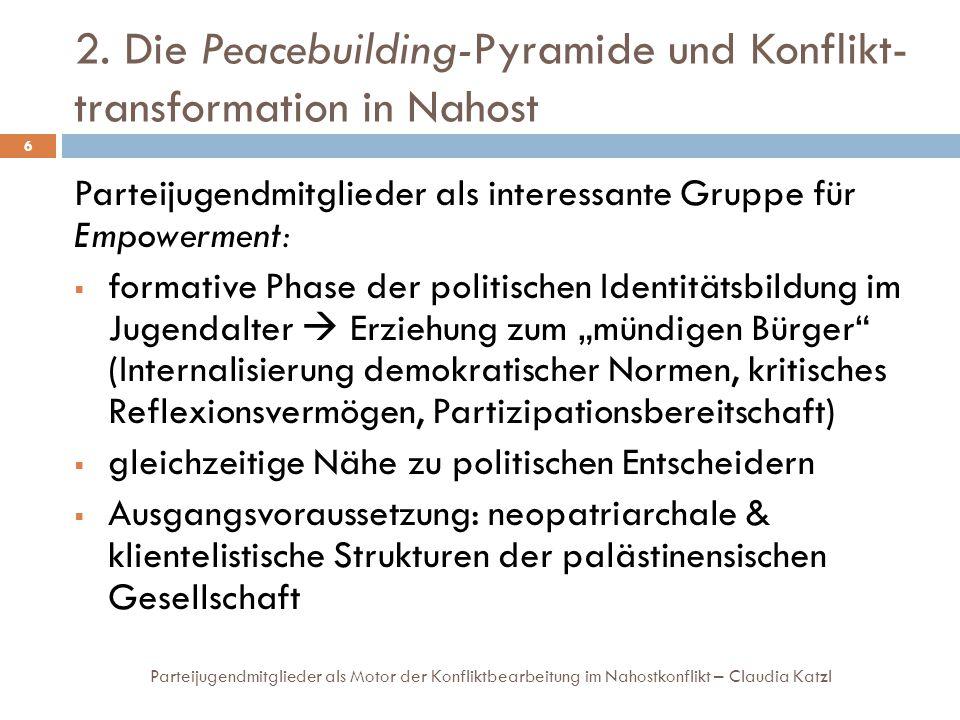 2. Die Peacebuilding-Pyramide und Konflikt- transformation in Nahost Parteijugendmitglieder als Motor der Konfliktbearbeitung im Nahostkonflikt – Clau