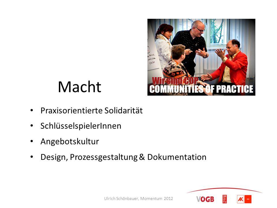Praxisorientierte Solidarität SchlüsselspielerInnen Angebotskultur Design, Prozessgestaltung & Dokumentation Macht Ulrich Schönbauer, Momentum 2012