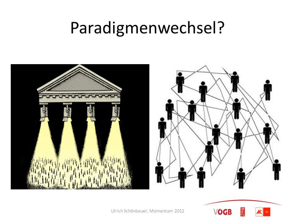 Paradigmenwechsel? Ulrich Schönbauer, Momentum 2012