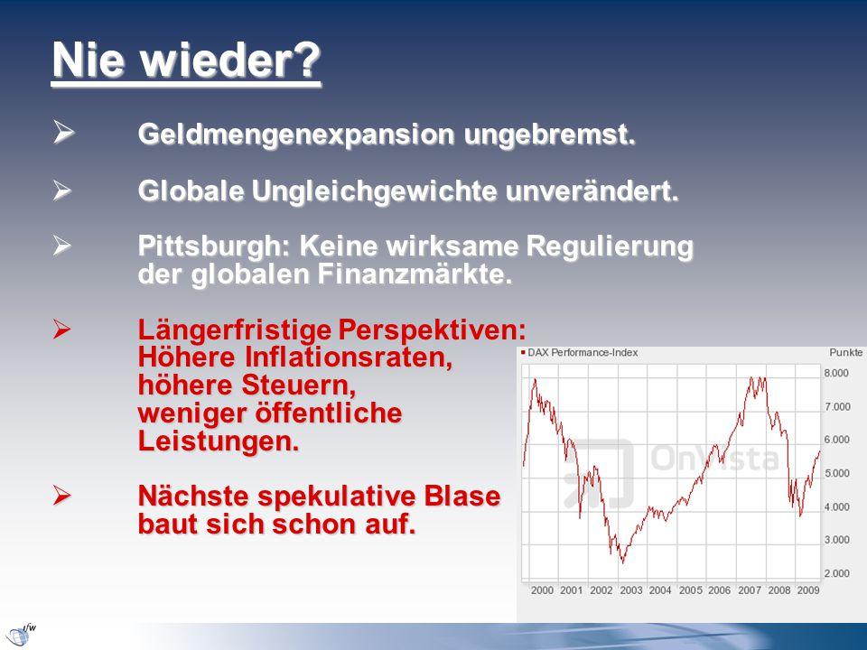 Nie wieder.  Geldmengenexpansion ungebremst.  Globale Ungleichgewichte unverändert.