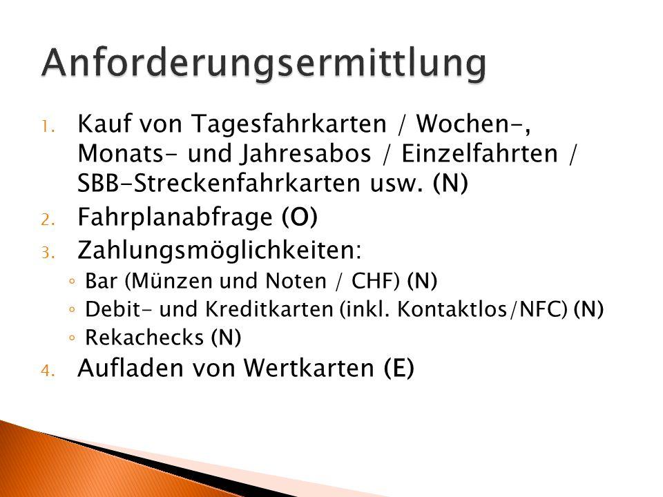 1. Kauf von Tagesfahrkarten / Wochen-, Monats- und Jahresabos / Einzelfahrten / SBB-Streckenfahrkarten usw. (N) 2. Fahrplanabfrage (O) 3. Zahlungsmögl