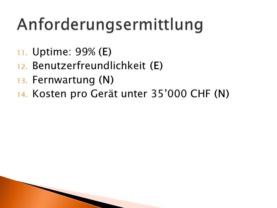 11. Uptime: 99% (E) 12. Benutzerfreundlichkeit (E) 13. Fernwartung (N) 14. Kosten pro Gerät unter 35'000 CHF (N)