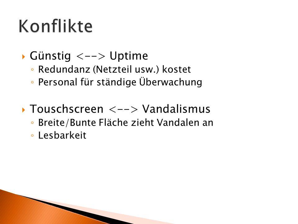 Günstig Uptime ◦ Redundanz (Netzteil usw.) kostet ◦ Personal für ständige Überwachung  Touschscreen Vandalismus ◦ Breite/Bunte Fläche zieht Vandale
