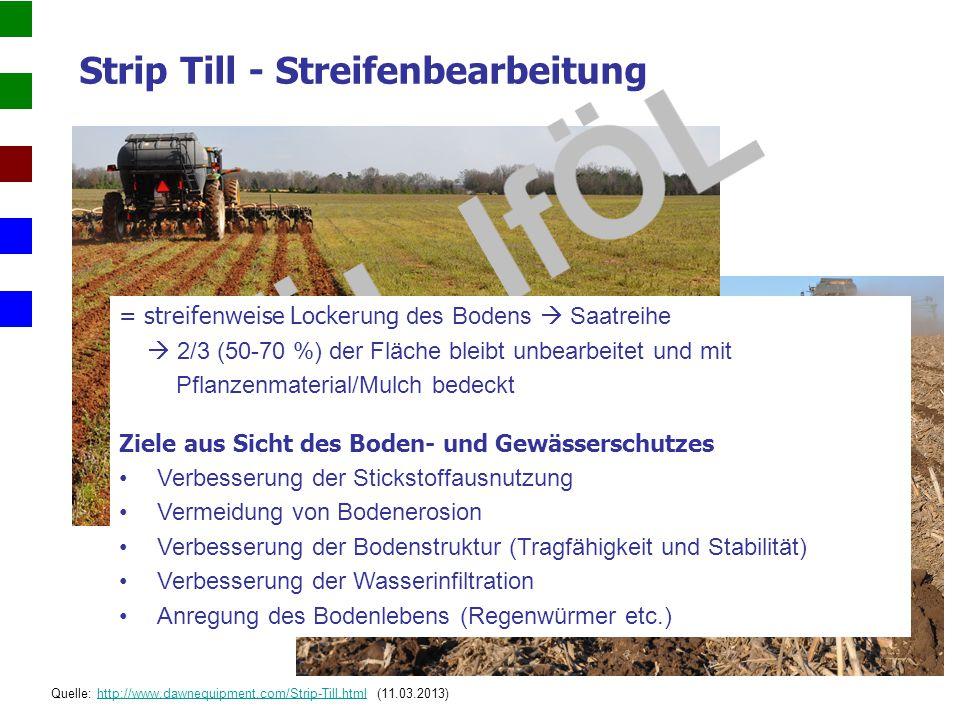 Strip Till - Streifenbearbeitung Quelle: http://www.dawnequipment.com/Strip-Till.html (11.03.2013)http://www.dawnequipment.com/Strip-Till.html = strei