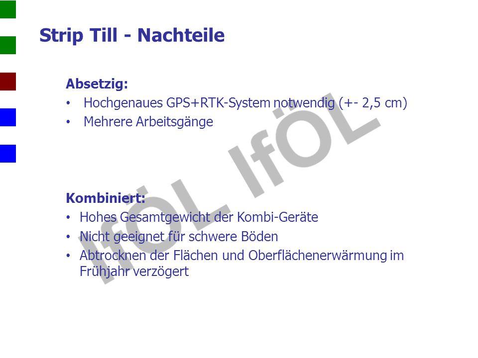 Absetzig: Hochgenaues GPS+RTK-System notwendig (+- 2,5 cm) Mehrere Arbeitsgänge Kombiniert: Hohes Gesamtgewicht der Kombi-Geräte Nicht geeignet für sc