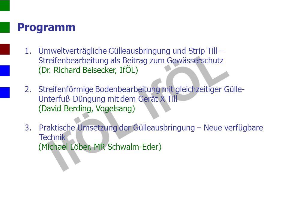 Ansprechpartner bei IfÖL WRRL-Maßnahmenraum Alsfeld Dr.