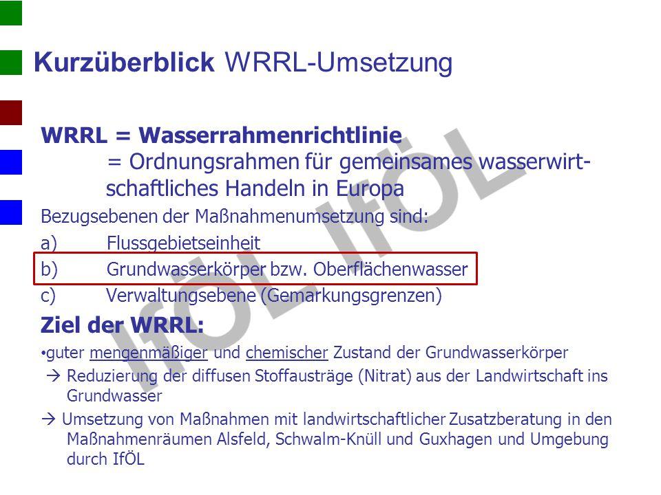 Kurzüberblick WRRL-Umsetzung WRRL = Wasserrahmenrichtlinie = Ordnungsrahmen für gemeinsames wasserwirt- schaftliches Handeln in Europa Bezugsebenen de