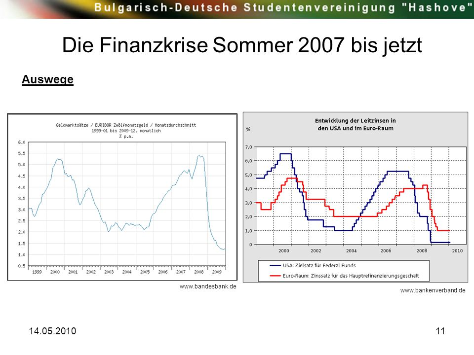 14.05.201011 www.bankenverband.de www.bandesbank.de Die Finanzkrise Sommer 2007 bis jetzt Auswege
