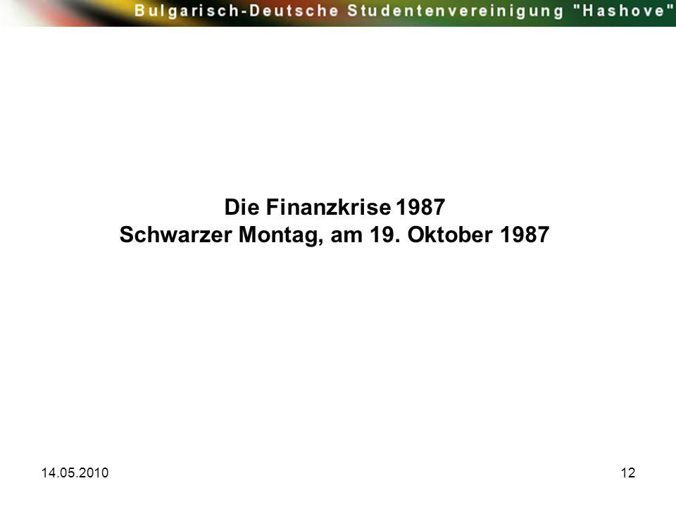 14.05.201012 Die Finanzkrise 1987 Schwarzer Montag, am 19. Oktober 1987