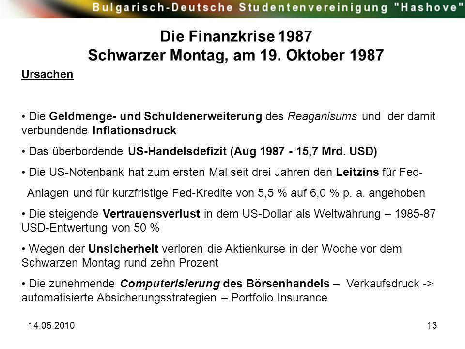 14.05.201013 Die Finanzkrise 1987 Schwarzer Montag, am 19. Oktober 1987 Ursachen Die Geldmenge- und Schuldenerweiterung des Reaganisums und der damit
