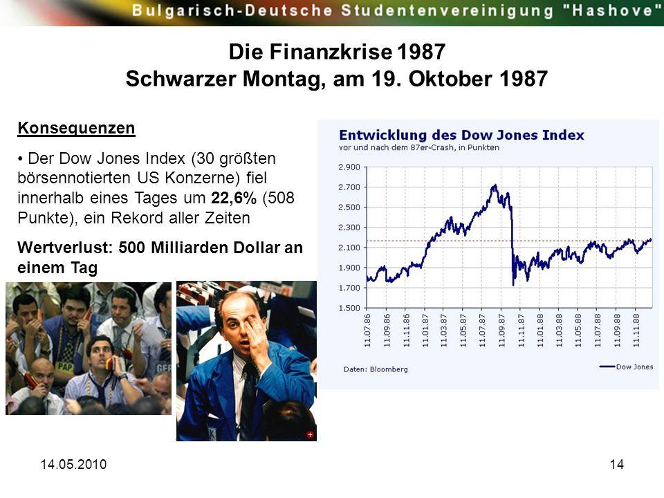 14.05.201014 Die Finanzkrise 1987 Schwarzer Montag, am 19. Oktober 1987 Konsequenzen Der Dow Jones Index (30 größten börsennotierten US Konzerne) fiel