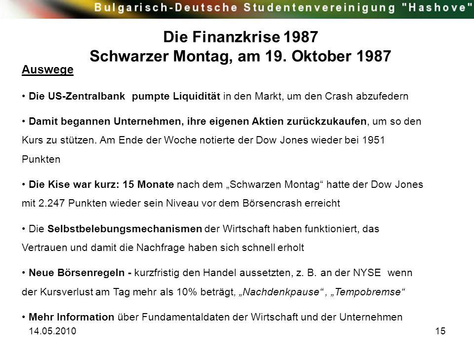 14.05.201015 Die Finanzkrise 1987 Schwarzer Montag, am 19. Oktober 1987 Auswege Die US-Zentralbank pumpte Liquidität in den Markt, um den Crash abzufe