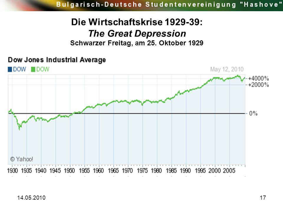 14.05.201017 Die Wirtschaftskrise 1929-39: The Great Depression Schwarzer Freitag, am 25. Oktober 1929